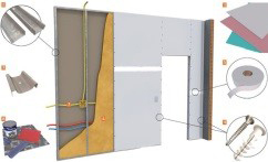 Isolamento acústico parede drywall